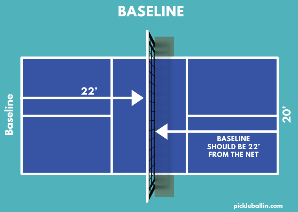 This image shows the baselines of a pickleball court.