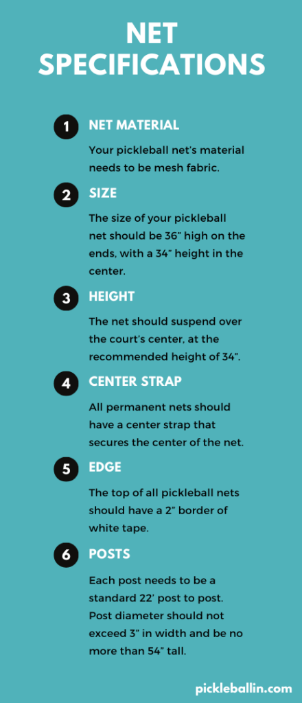 This infographic shares important pickleball net specifications.