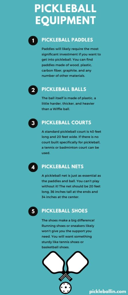Pickleball Equipment: This infographic highlights the top 5 pieces of equipment you need for pickleball.