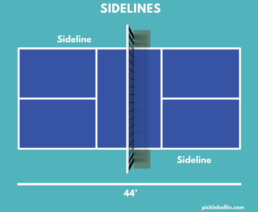 This image shows the sidelines of a pickleball court.