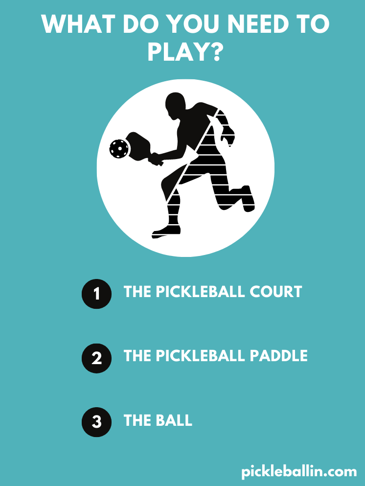 What do you need to play? This image shares what equipment you need to play pickleball.
