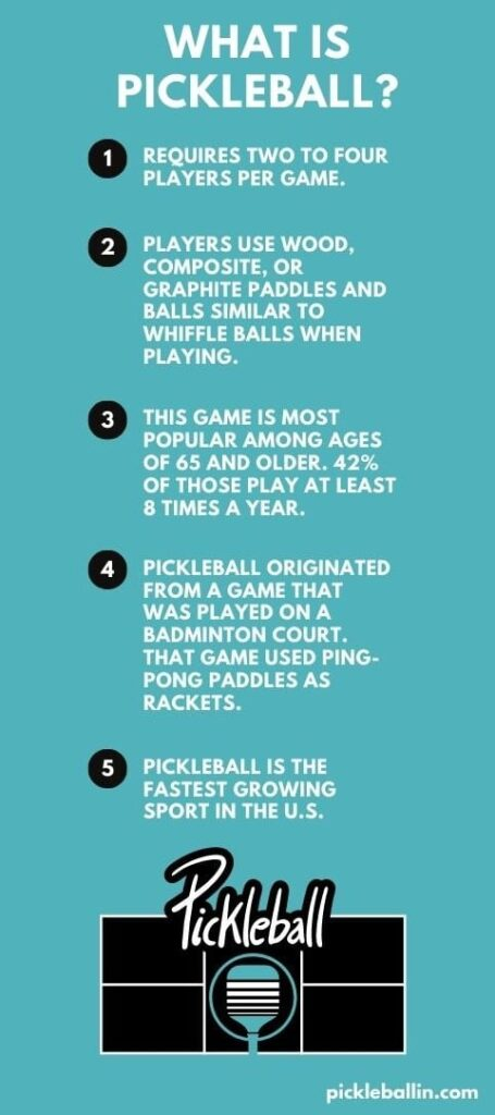 The Basics of Pickleball: What is Pickleball Infographic