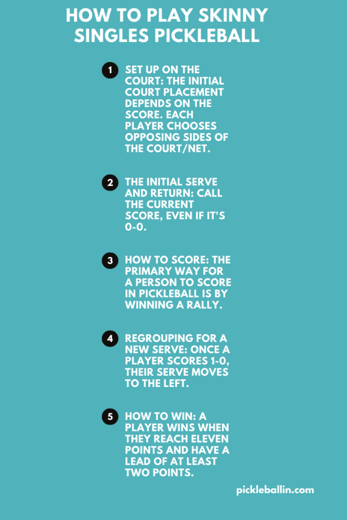 How to Play Pickleball Singles-Skinny Singles Infographic