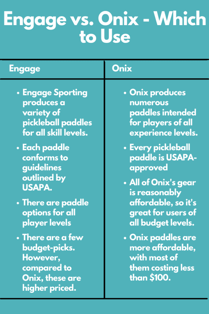 Engage Pickleball vs. Onix Pickleball: Engage vs. Onix - Which to Use Infographic